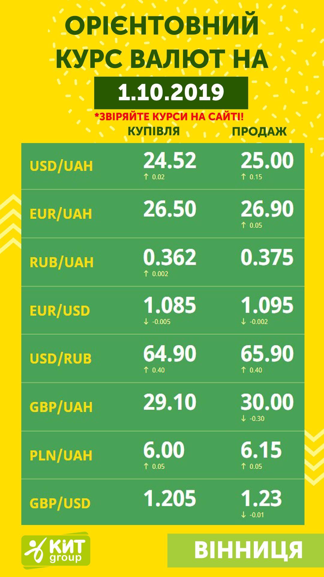 обмен валют в выборге на сегодня