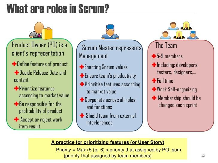 What are roles in Scrum? Product Owner (PO) is a Scrum Master