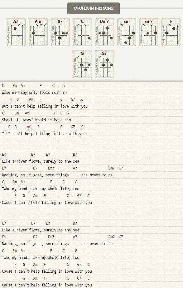 Ukulele Chords And Lyrics For Can T Help Falling In Love By