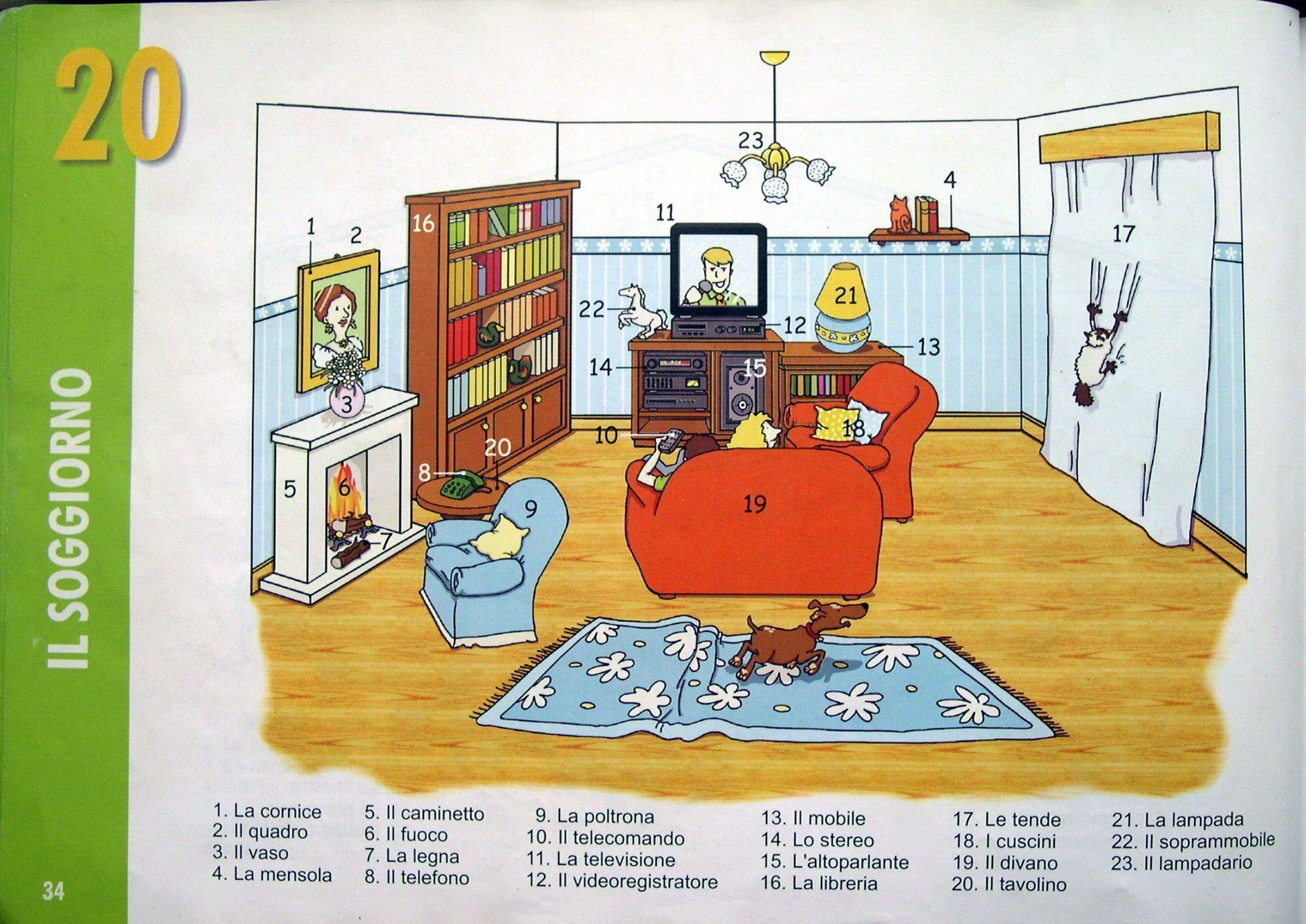 Quadro soggiorno ~ Pag la casa il soggiorno italian glossary