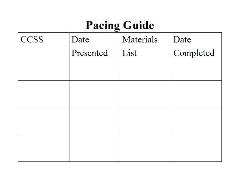 Common Core Pacing Guide Template This Pacing Guide Can Benefit