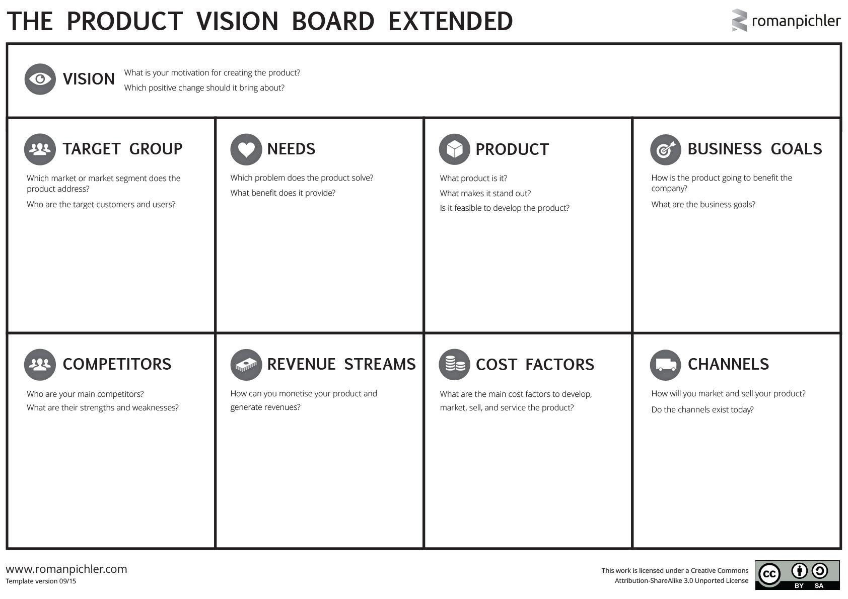 Afbeeldingsresultaat Voor Vision Themes Agile