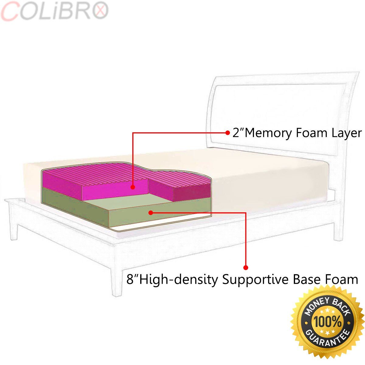 Colibroxnew Twin Size 10 Memory Foam Mattress Bed Pad Topper Free Pillow Memory Foam White Mattr Twin Mattress Size Bed Mattress Memory Foam Foam Mattress Bed