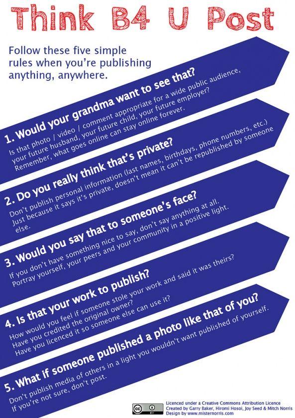 Think B4 U Post Profile, Digital citizenship and Citizenship - social media policy