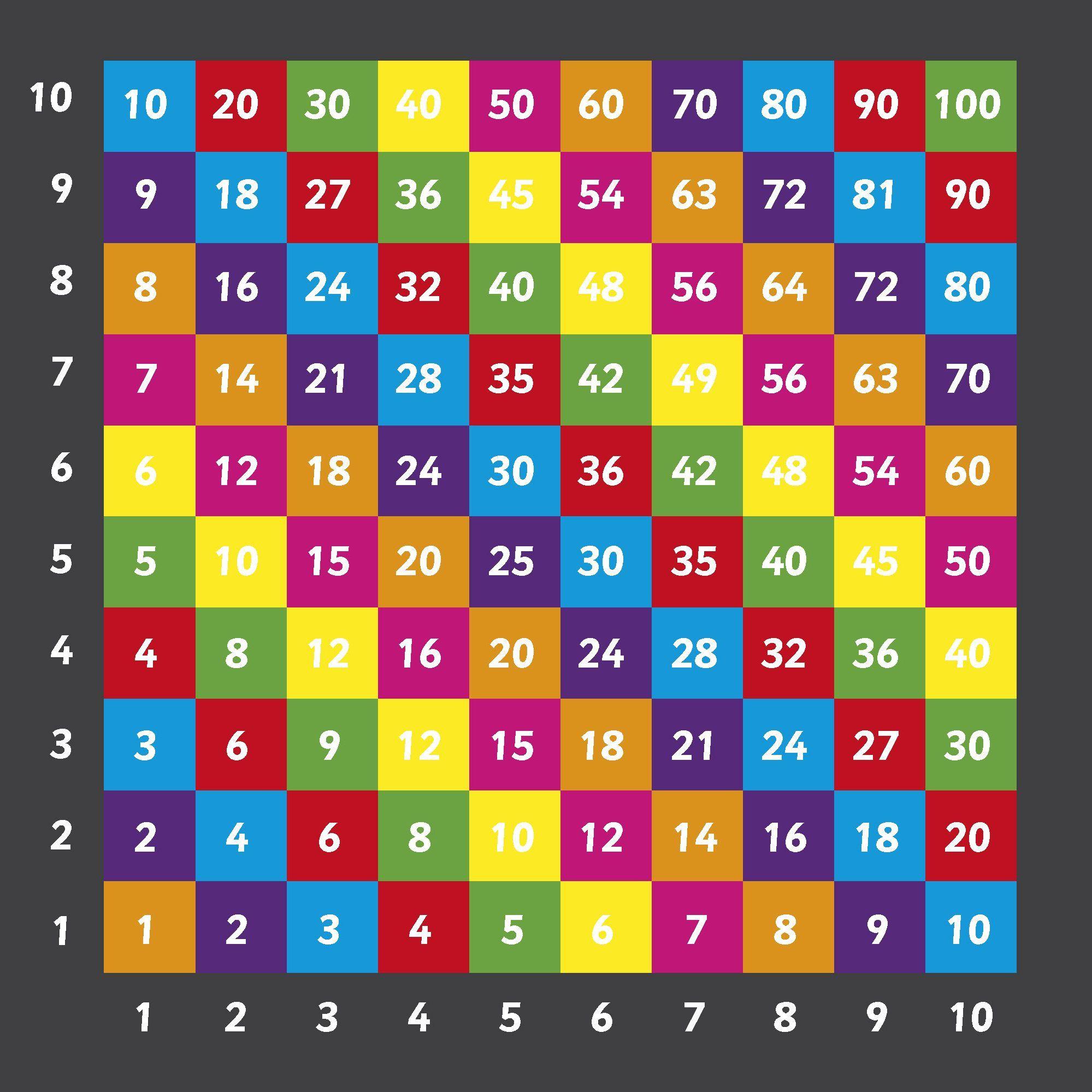 Worksheet Multiplication Grid Worksheet Fun Worksheet