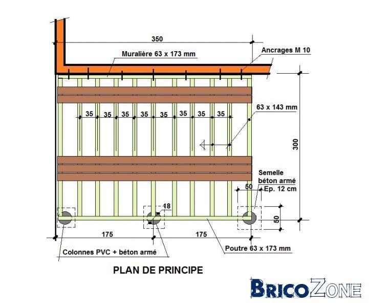 Clic pour fermer, glisser pour deplacer Terrace Pinterest - etape pour construire une maison