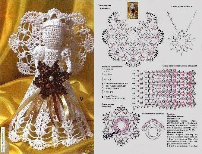 Su Crochet: adornos navideños   Adornos Navideños   Pinterest ...