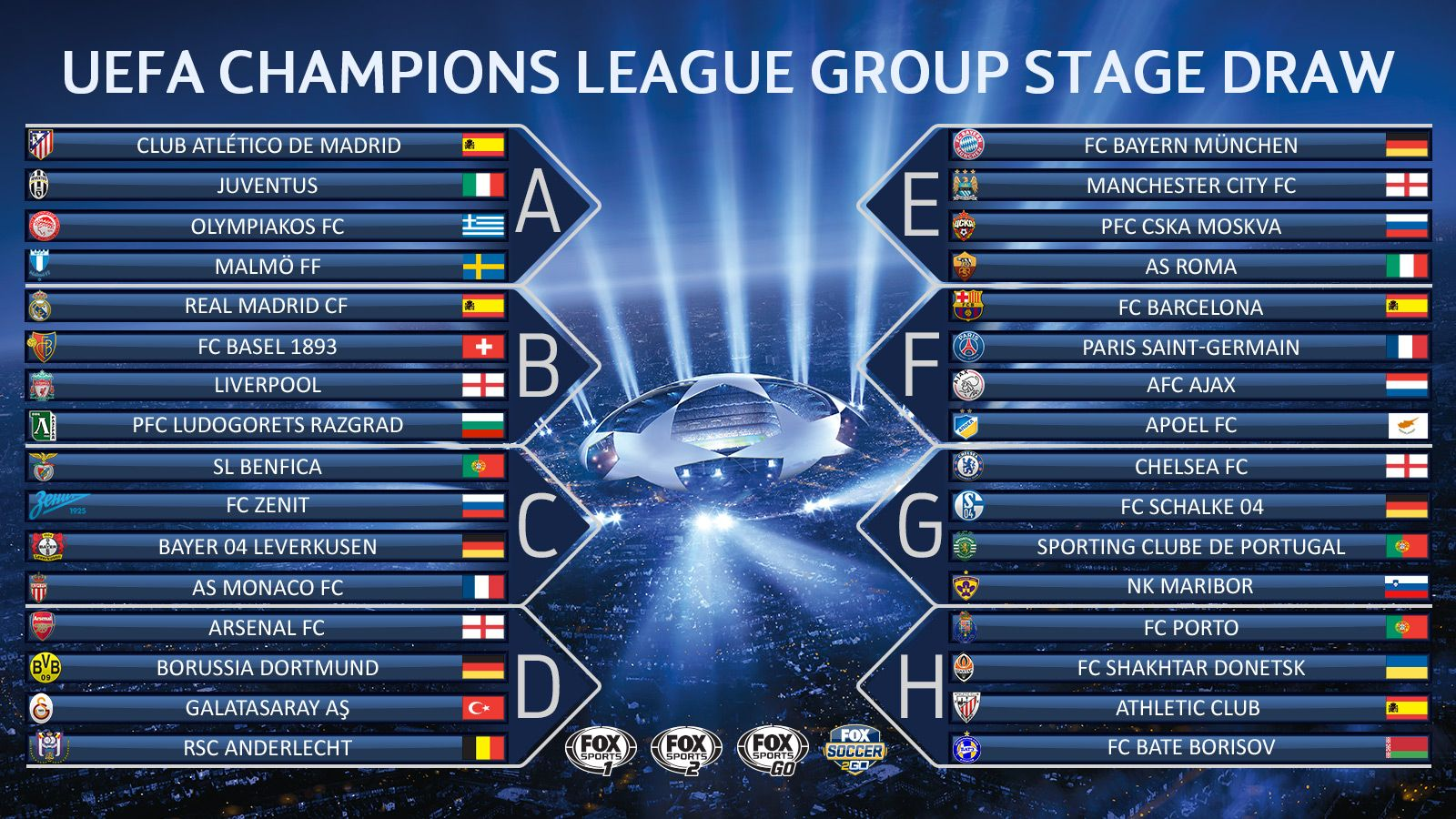 Champions League Table Update SG Soccer Pitches