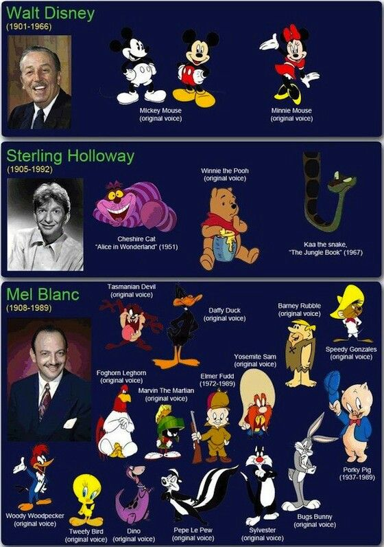 Cartoon Characters Voice Actors : Cartoon voice actors walt disney sterling holloway and