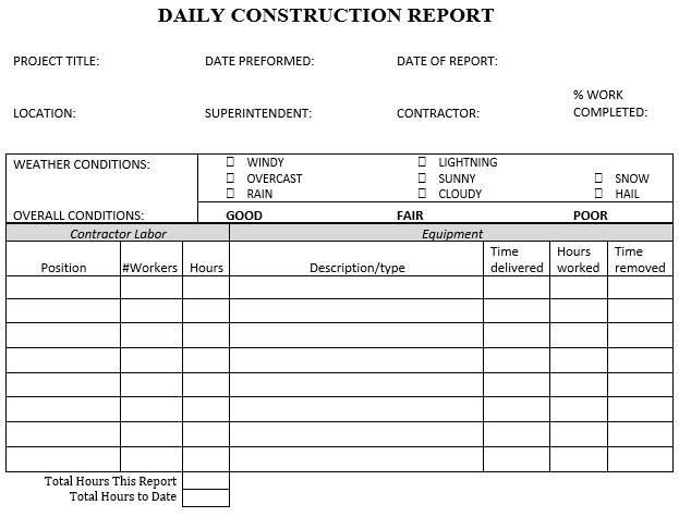 Daily Construction Report Template document all job site summary for ...