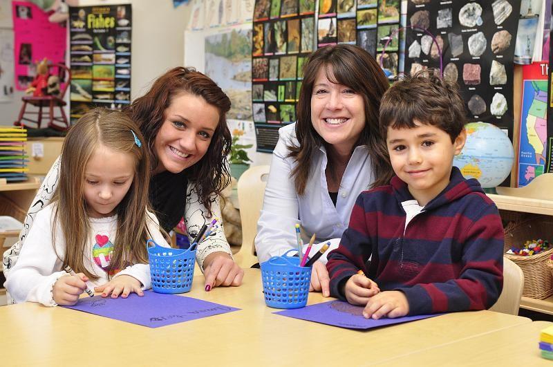 Associate in arts teaching degreeearly childhood