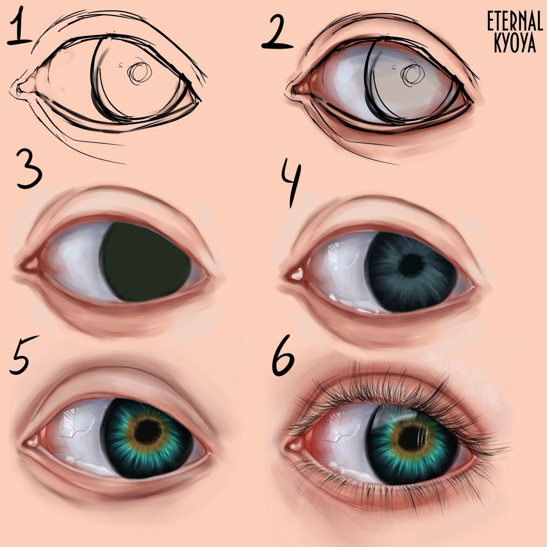 12 Astounding Learn To Draw Eyes Ideas In 2020 Digital Painting Tutorials Digital Art Tutorial Eye Drawing