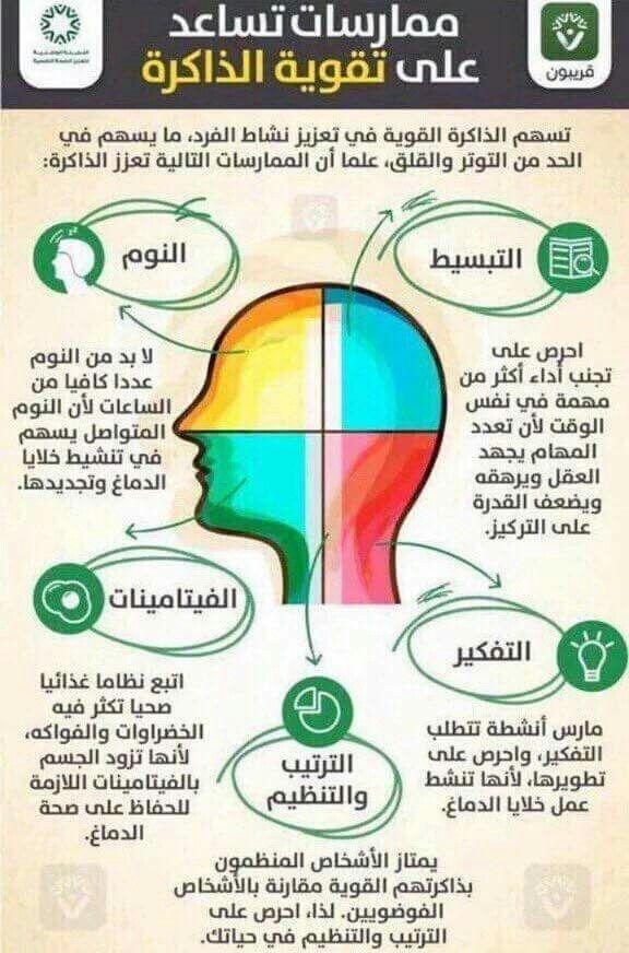 تقوية الذاكرة Wisdom Quotes Life Self Improvement Self Development
