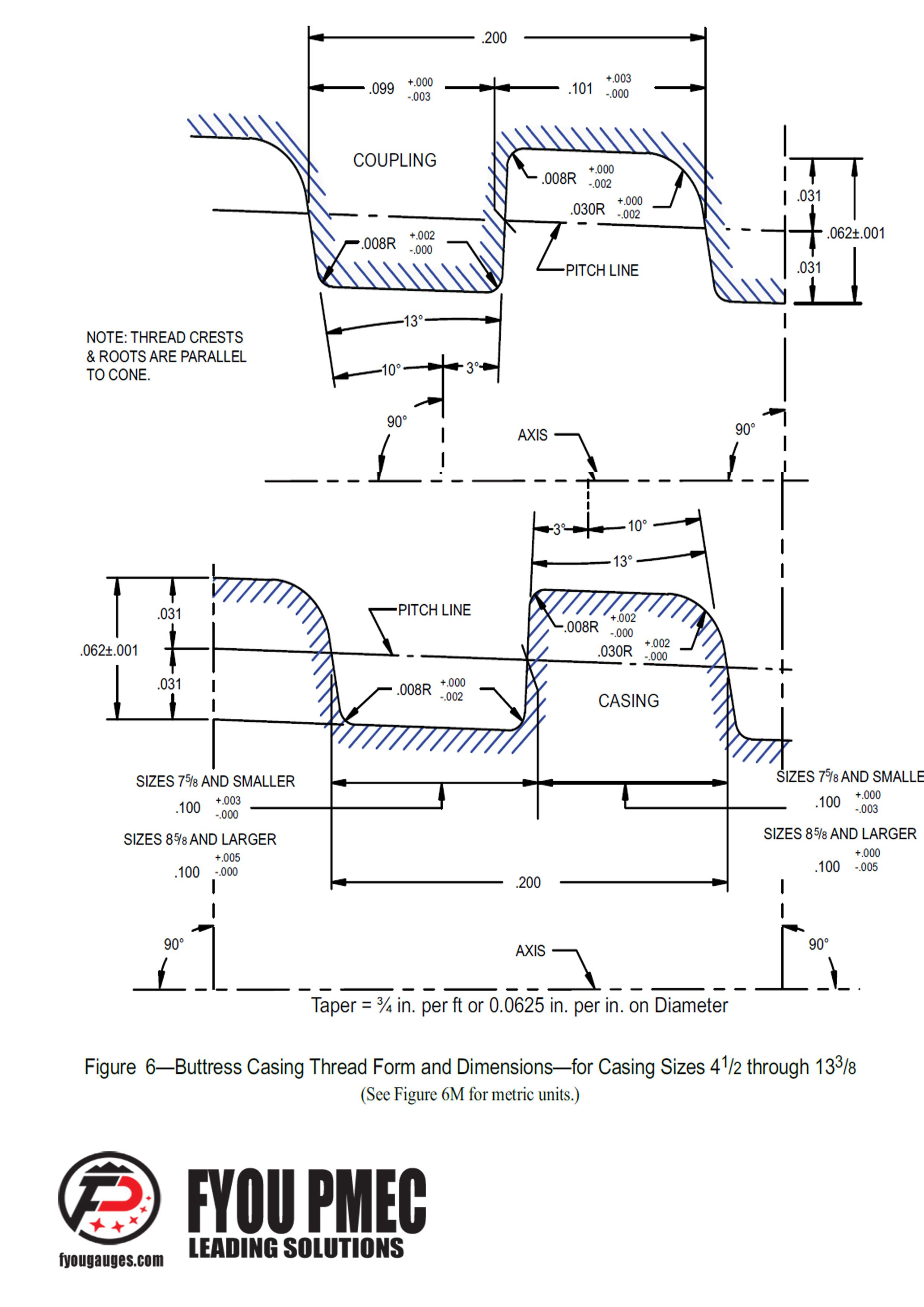 API Spec 5B Buttress Casing Thread Form and Dimensions for