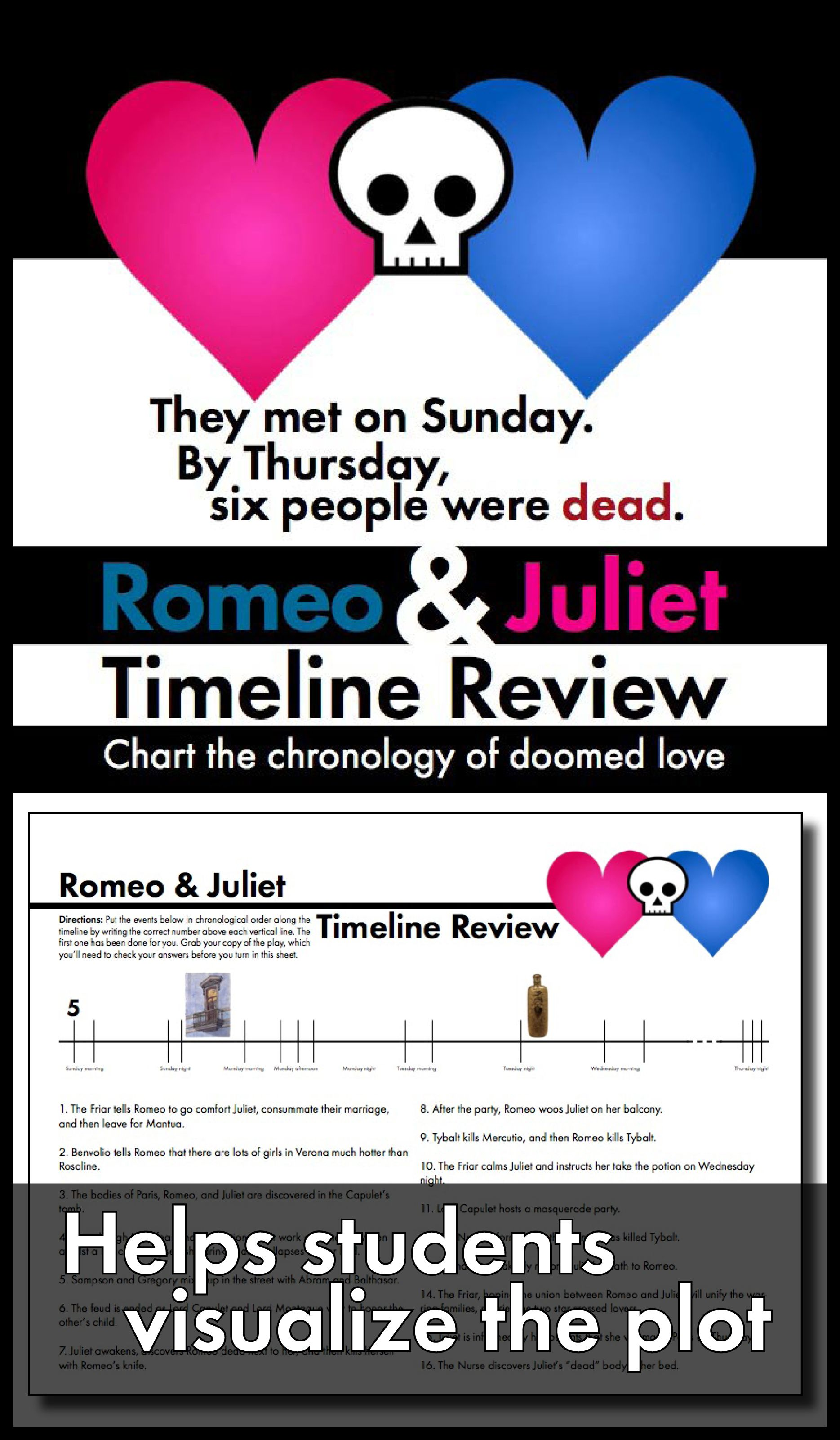 Romeo and Juliet Timeline Review Worksheet use with Shakespeares – Romeo and Juliet Worksheet