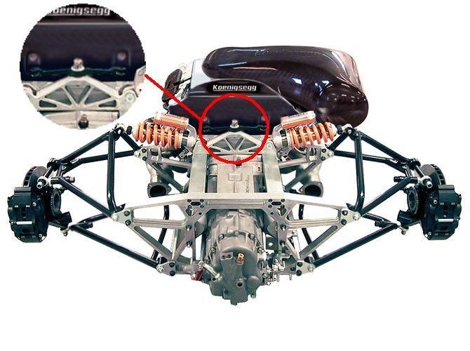 Koenigsegg Suspension Vehicle Concept Pinterest