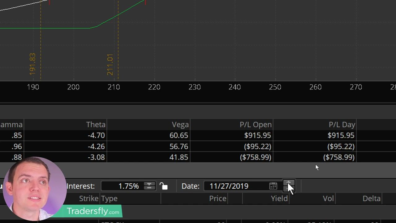 Pin on Option Stock Trading