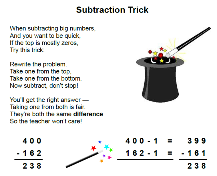 4 Digit Subtraction With Regrouping Worksheet subtraction 4 – 4 Digit Subtraction with Borrowing Worksheets