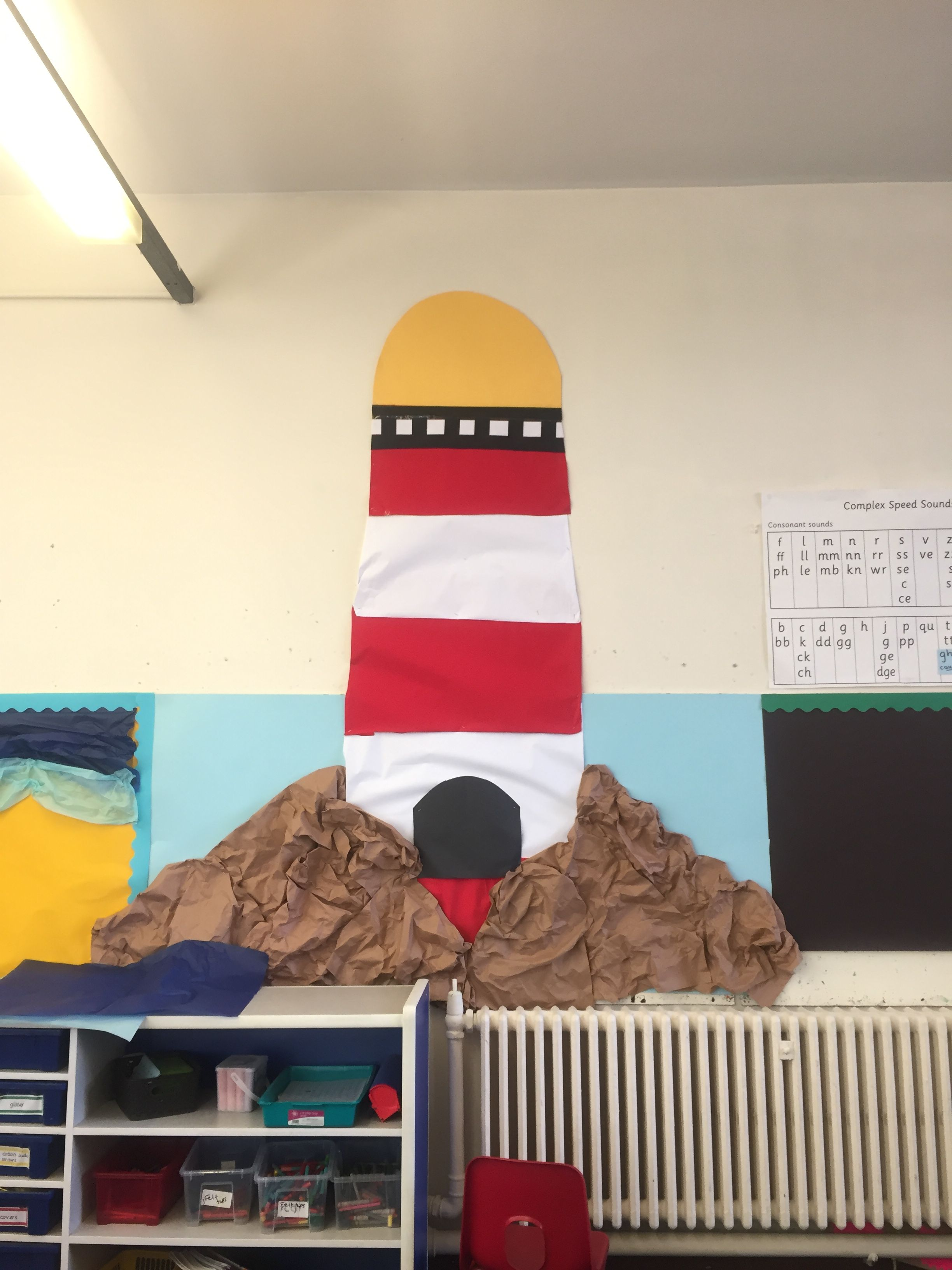 The Lighthouse Keepers Lunch Display
