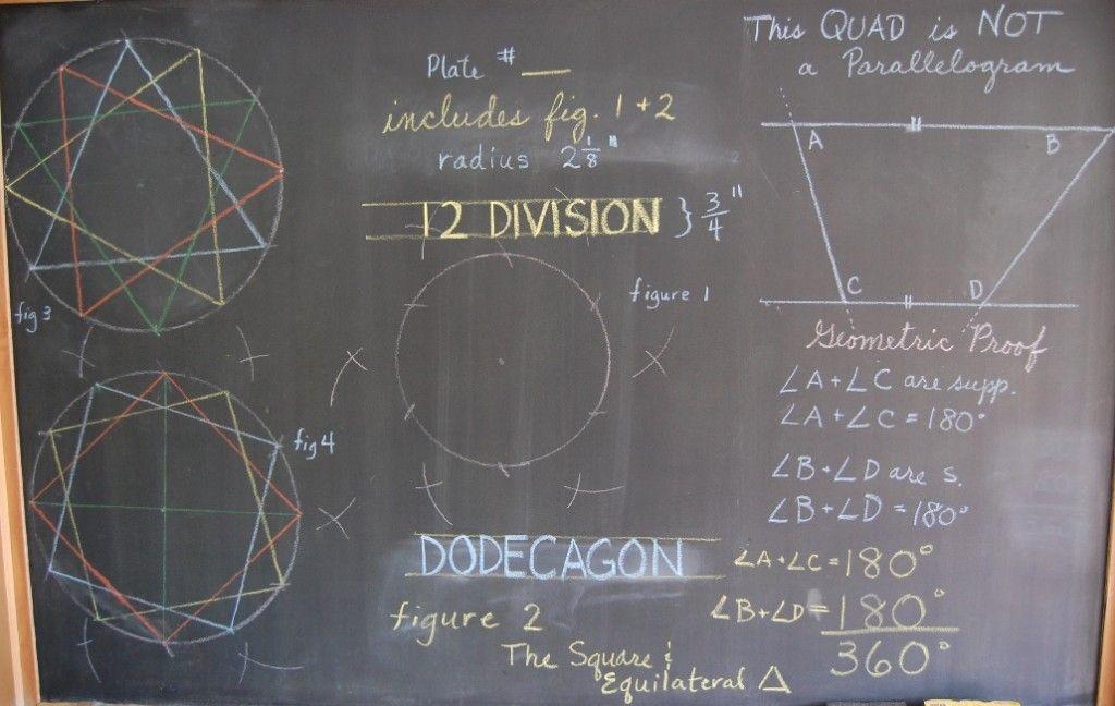 Waldorf ~ 6th grade ~ Math ~ Geometry ~ chalkboard drawing