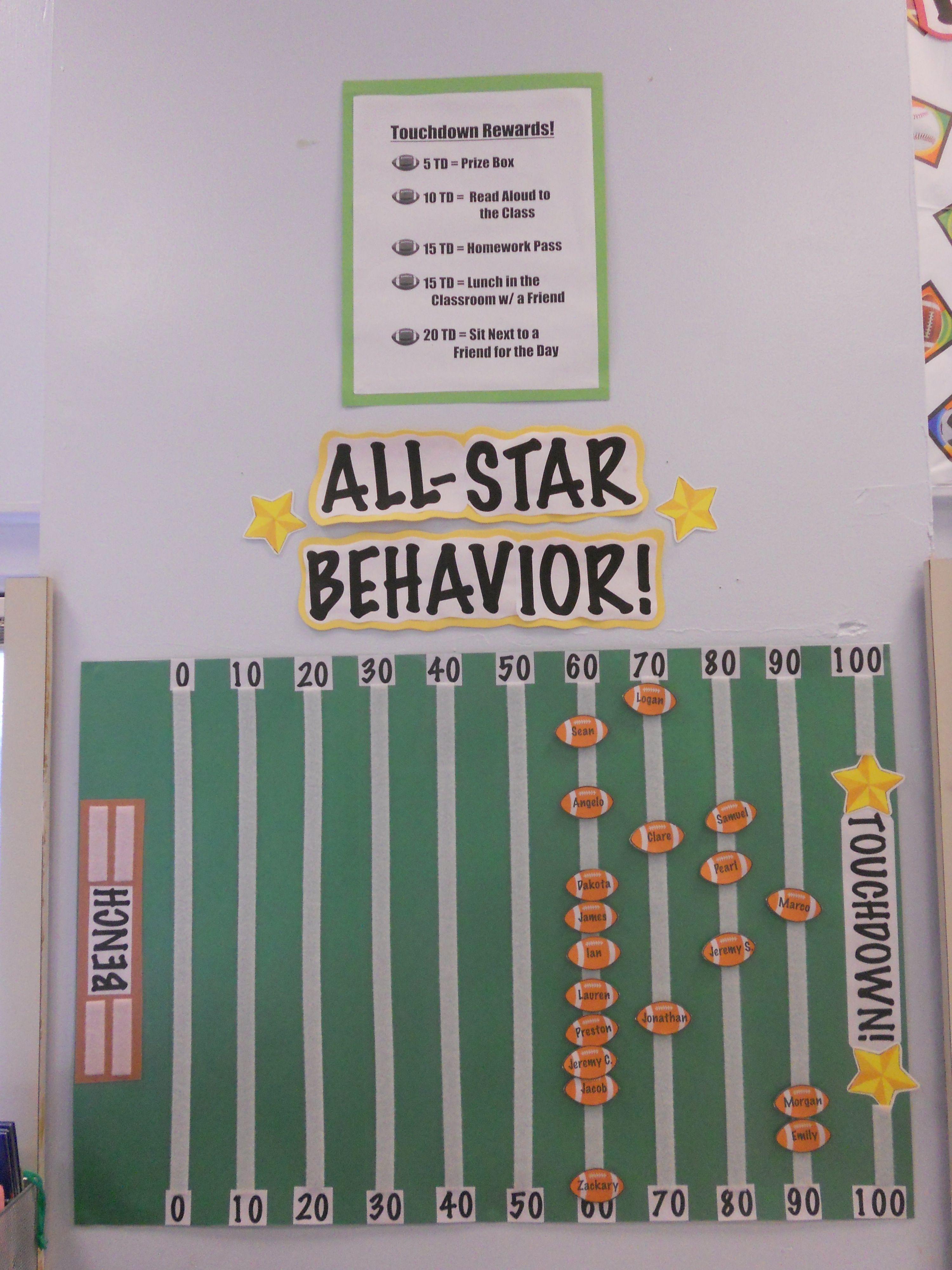 u0026quot all star behavior u0026quot  board  students move forward or