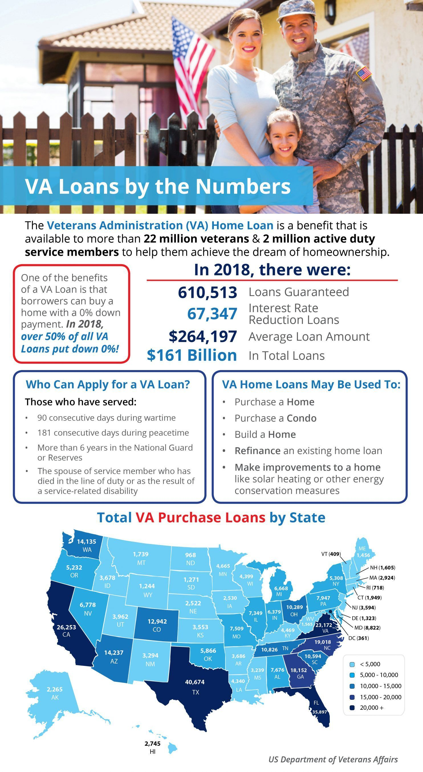 The Veterans Administration (VA) Home Loan is a benefit ...