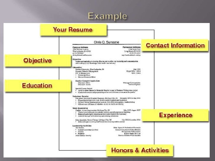 How To Write Resume Powerpoint - Opinion of experts Money and Fun