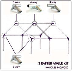 PVC Canopy tent Frame Plan | TENT FRAME ANGLE JOINT KITS u2013 Wall tents | Canvas  sc 1 st  Pinterest & PVC Canopy tent Frame Plan | TENT FRAME ANGLE JOINT KITS u2013 Wall ...