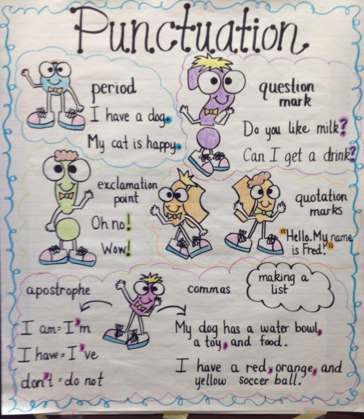 Pin By Sheri Smith On School
