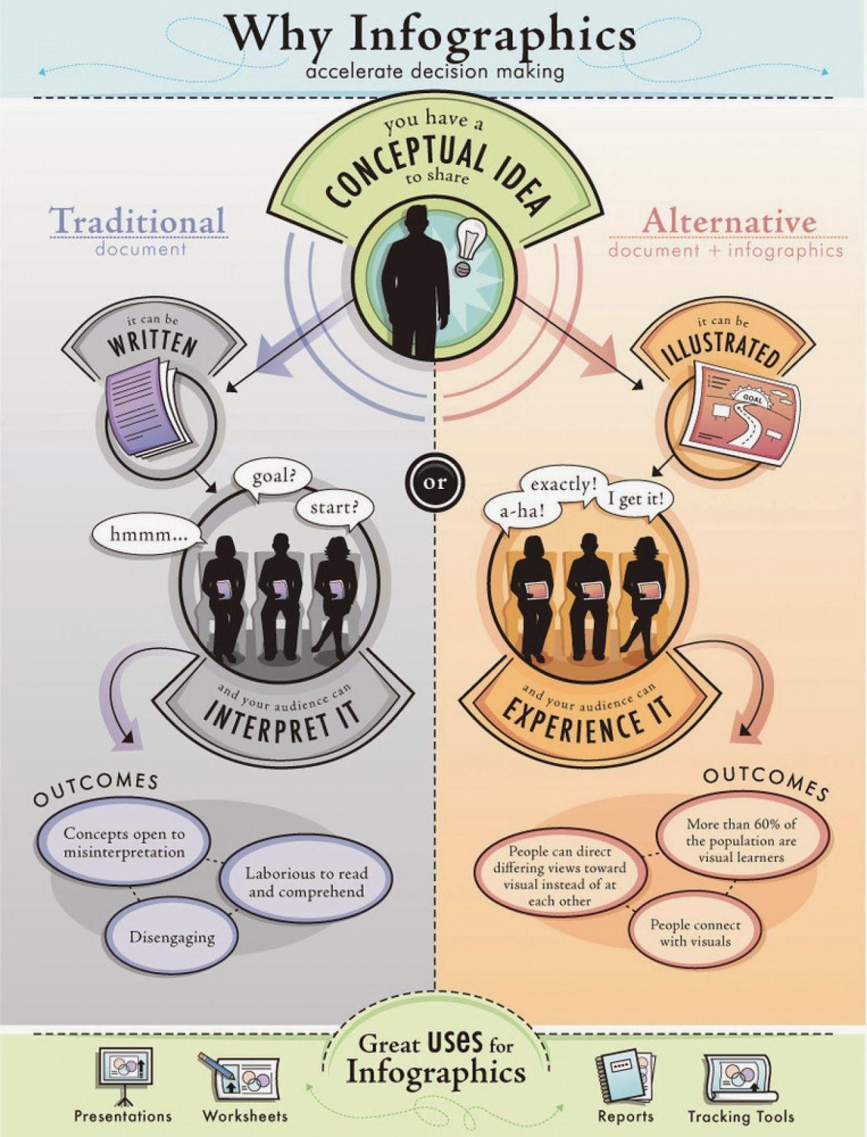 AYUDA PARA MAESTROS: Cómo hacer una infografía