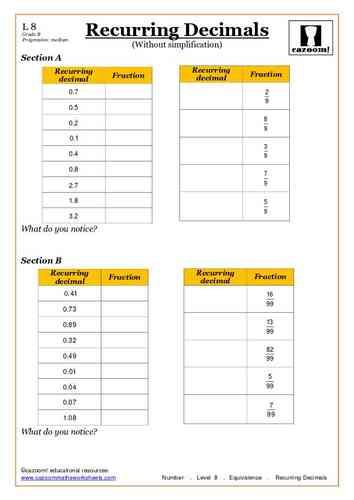 Differentiated Fractions To Decimals To Percentages Worksheets And  Differentiated Fractions To Decimals To Percentages Worksheets And Teaching  Resources Printable Math Worksheets Number