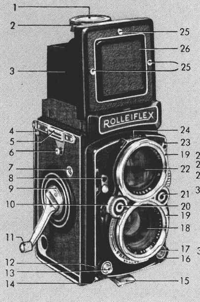 523 Rollei-Rolleiflex 2,8 GX User/'s manualmanual de instrucciones en inglés