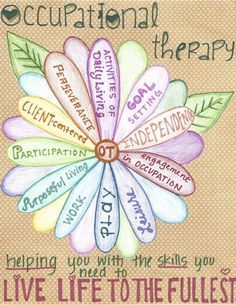 Occupational Therapy Quotes Classy For My Ot Poster  School Projectswork Crafts  Pinterest