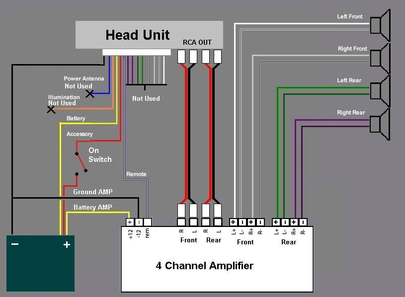 4 Channel Amp Wiring Schematic And Wiring Diagram Amp Install 4 Channel Car Audio Installation