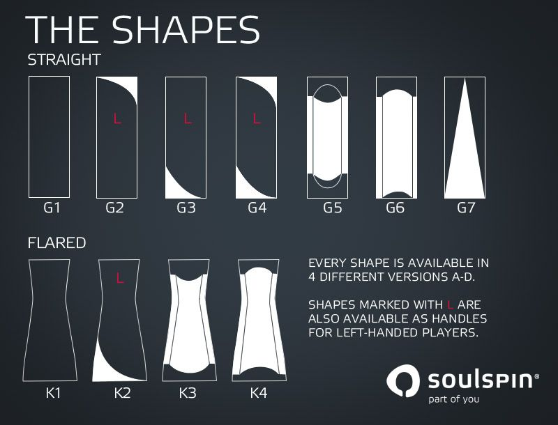 different handle shapes of SOULSPIN blades