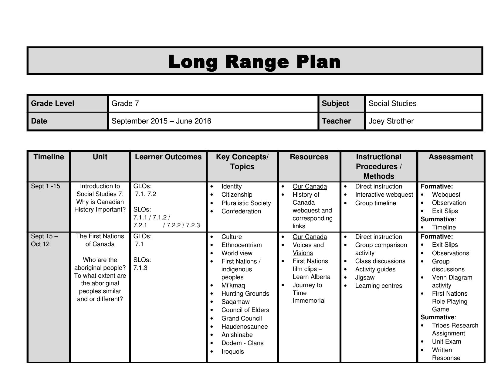 Social Stu S 7 Long Range Plan Resource Preview