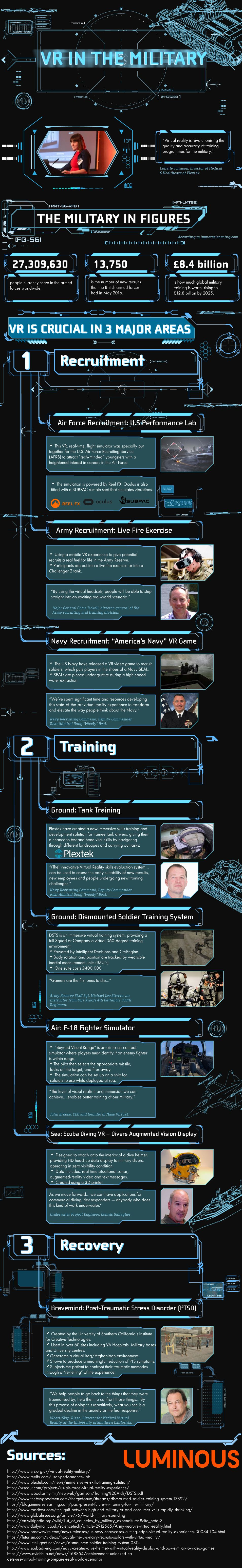 VR In The Military #Infographic