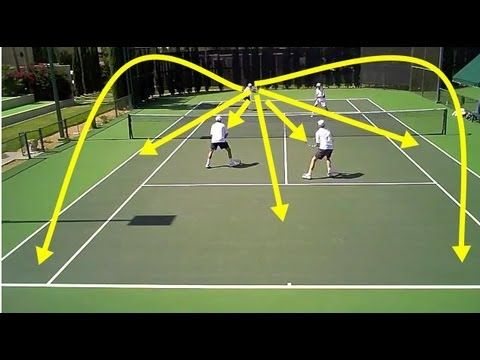 Tennis Drills Volley The Best Drill Progression To Improve Your Volley Youtube Tennis Doubles Tennis Drills Tennis Workout