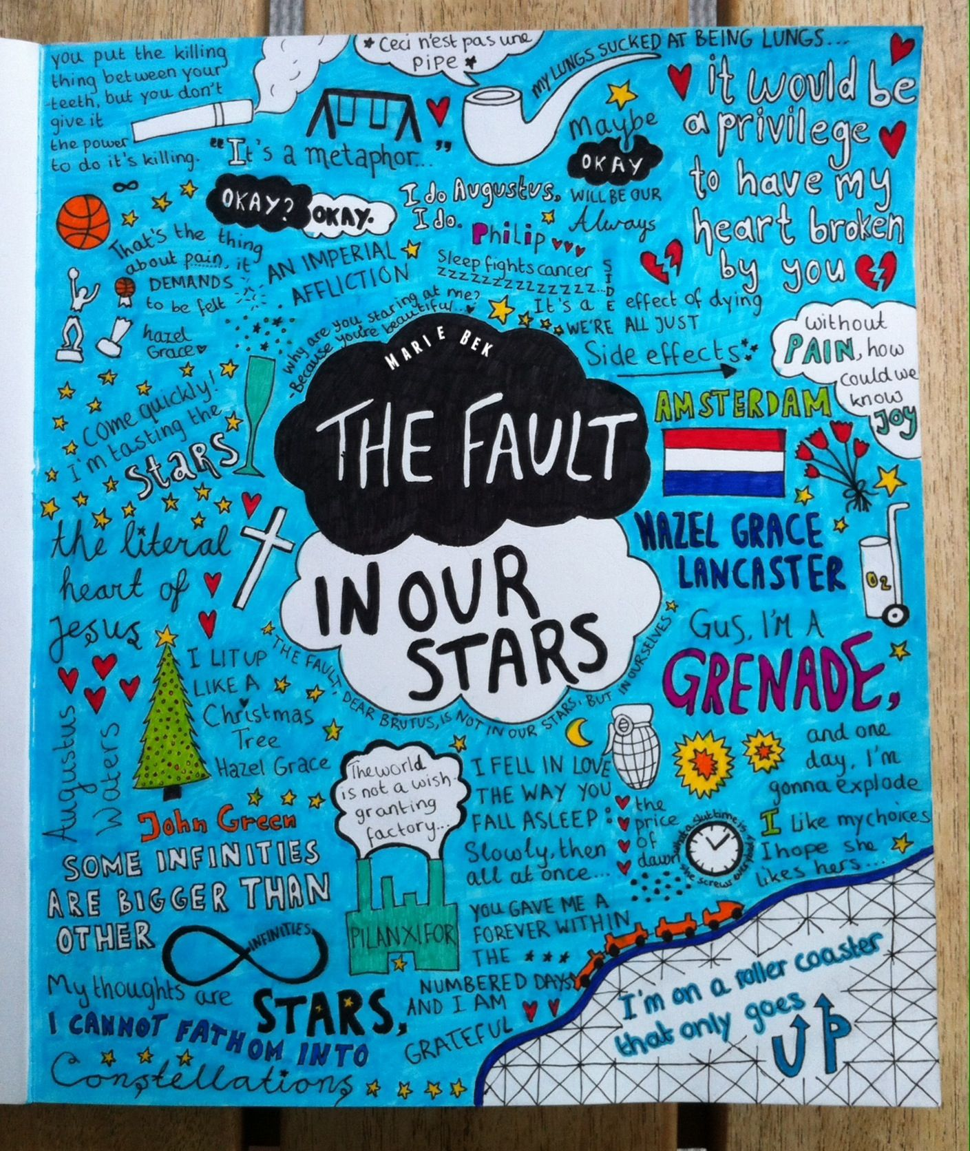 Quotes From The Fault In Our Stars: Drawing About The Book The Fault In Our Stars, By John