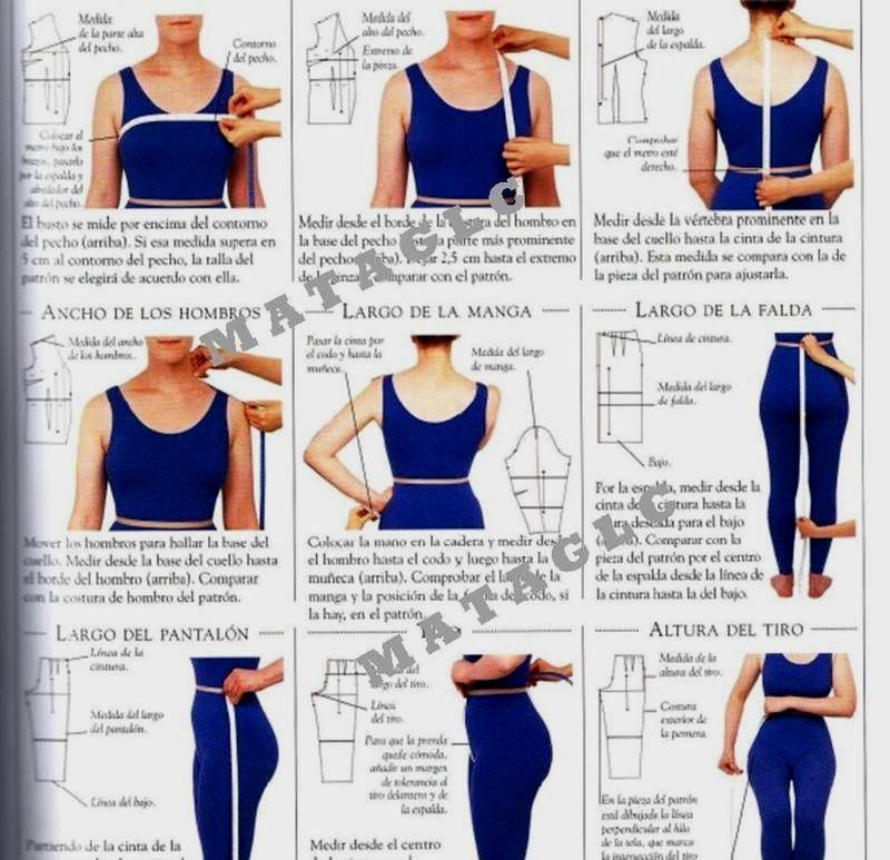 Pin By Malinka Susan On Parenting Girls Dress Sewing Patterns Fashion Sewing Fashion Sewing Pattern