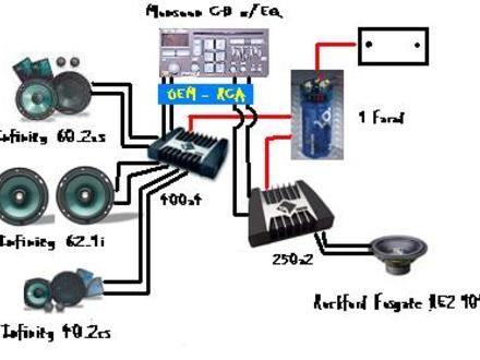 Car Sound System Diagram car audio system wiring diagram