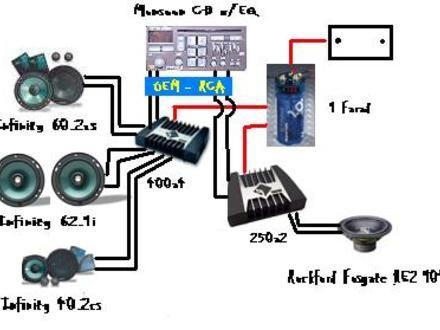 Car Sound System Diagram car audio system wiring diagram