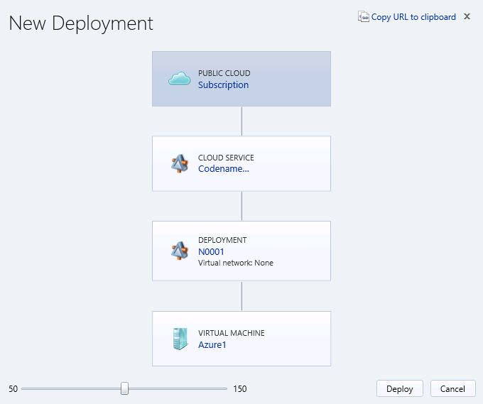 Deploy an on-premise VM to Windows Azure with App Controller