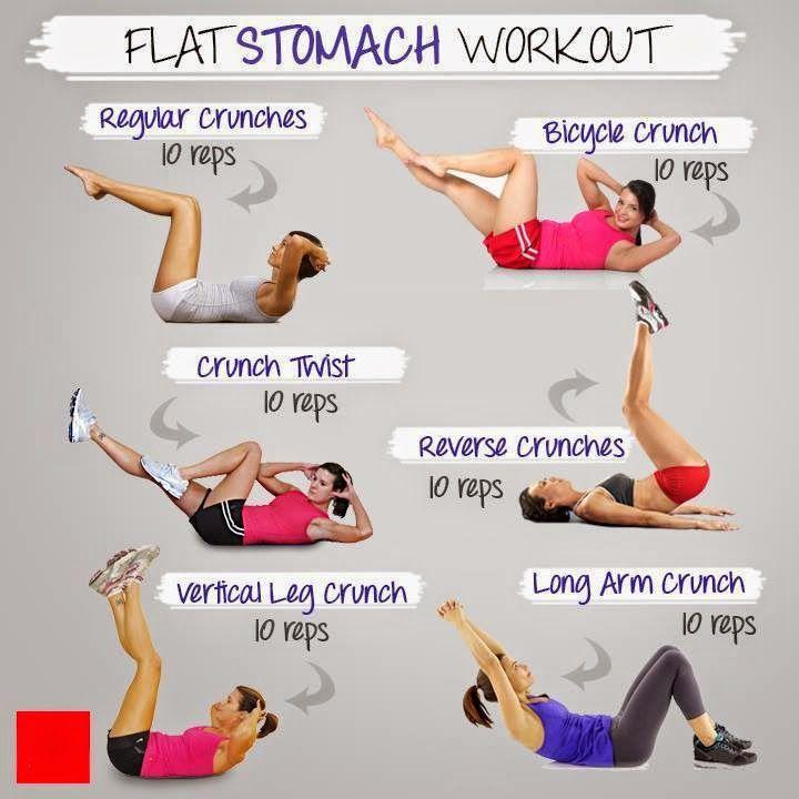 exercice de gym pour un ventre plat