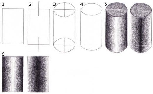 How To Draw 3d Shapes With Shading This Makes It Look So Easy Drawings Of Friends Elementary Art Projects 3d Drawings