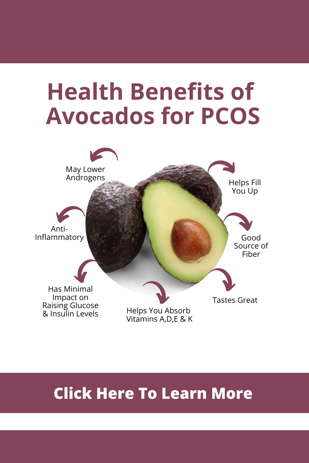 Why Avocados Are Good For Pcos Pcos Nutrition Center In 2020 Avocado Health Benefits Pcos Healthy Morning Smoothies