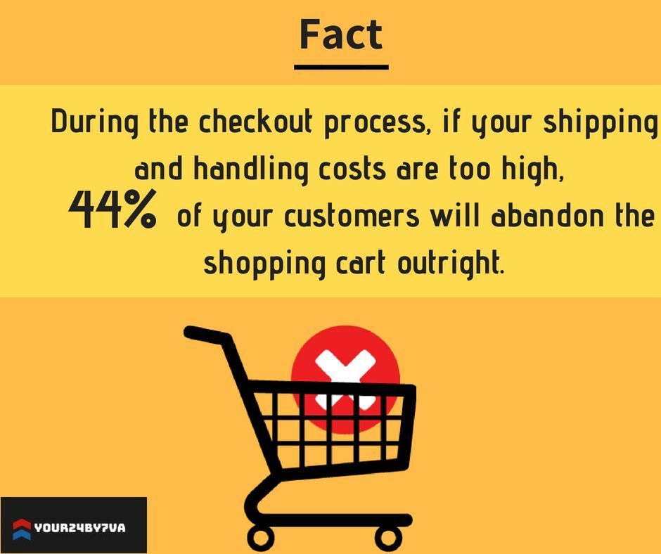 A seller should keep shipping and handling costs low as ...