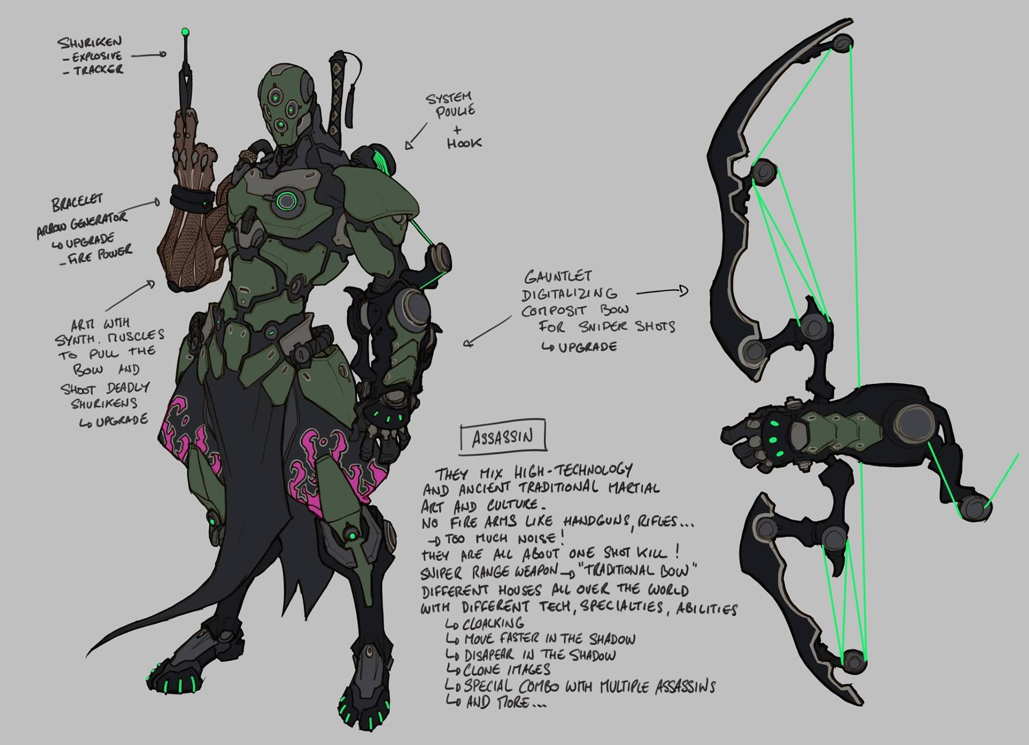 Overwatch Character Design Concept Art : Blizzard s quot titan concept art album and