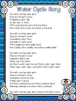 Water Cycle Song Flip BooksVocabulary WordsWater