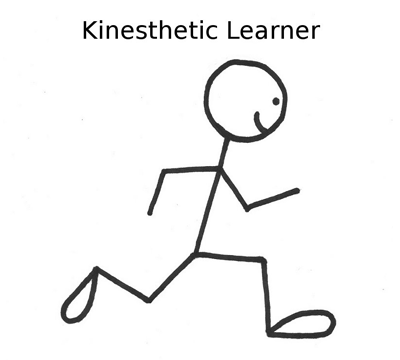 Kinesthetic Learners Memorize Multiplication/Division fast